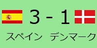 日本3−1デンマーク