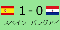 スペイン1-0パラグアイ