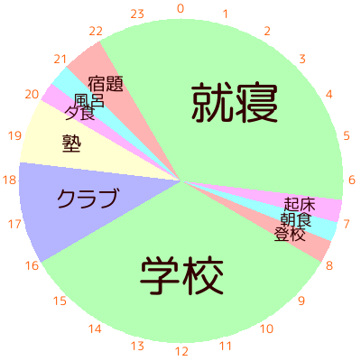 画像に alt 属性が指定されていません。ファイル名: 24circle.php